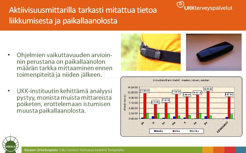 Aktiivisuusmittareilla tarkasti mitattua tietoa